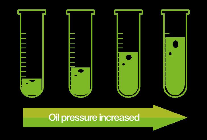 oil-pressure
